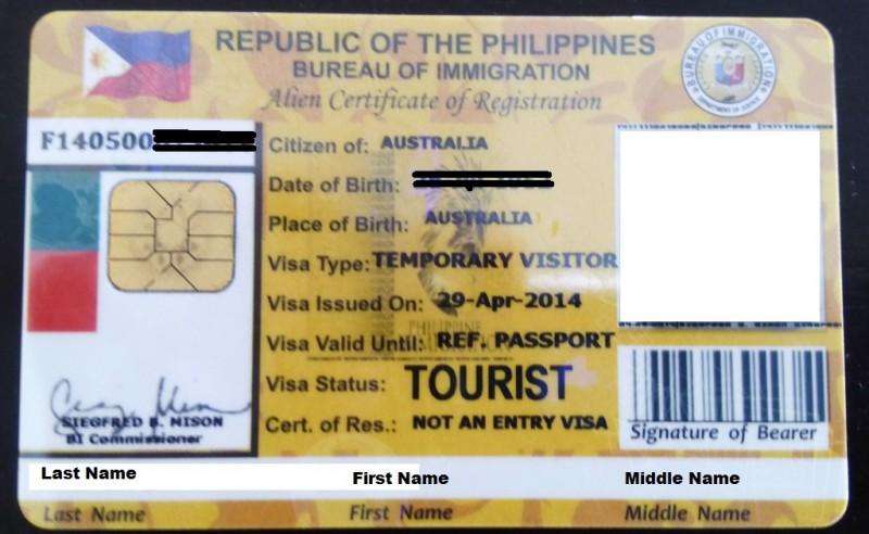 ACR-I card Tourist